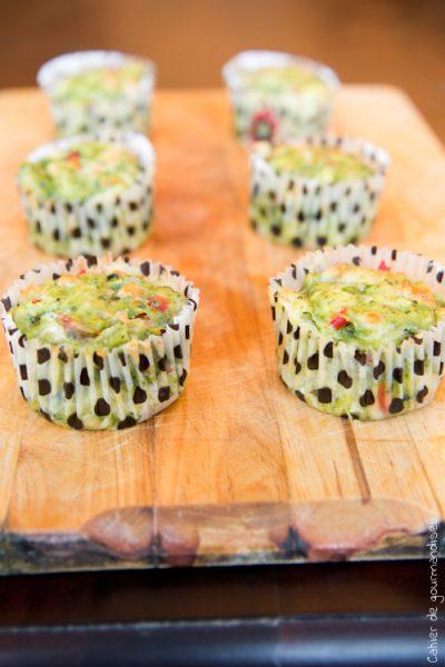 Muffins cheddar, épinards et poivron rouge